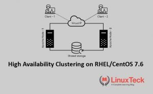 High-Availability-Cluster