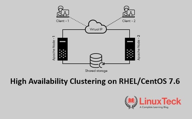 High-Availability-Cluster